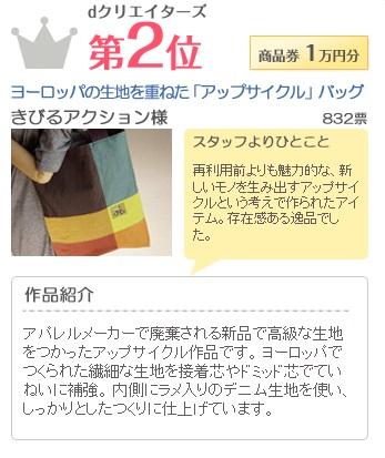 ハンドメイドコンテスト入賞コメント
